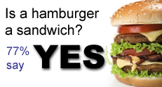 Is a hamburger a sandwich?