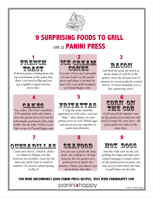 Post image for 9 Surprising Foods to Grill on a Panini Press + Printable Fridge Poster